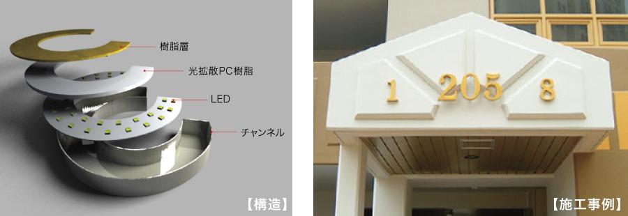 NL-M (メタリックカラー)の構造、装飾例