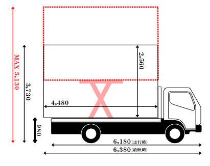 203インチLEDビジョントラックの仕様